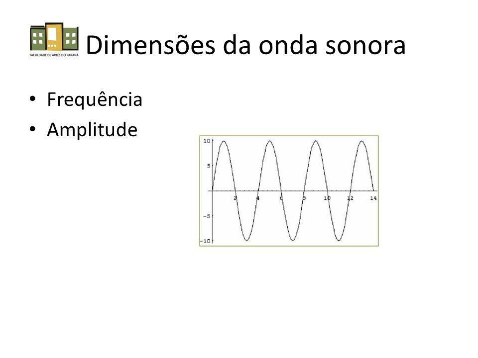 Dimensões da onda sonora Frequência Amplitude