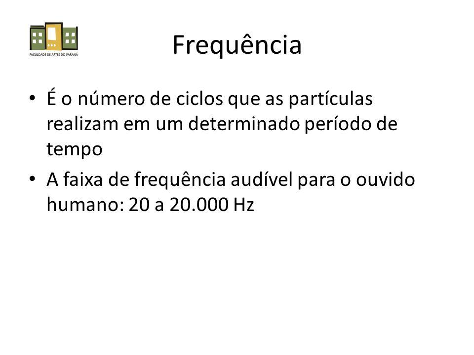 Frequência É o número de ciclos que as partículas realizam em um determinado período de tempo A faixa de frequência audível para o ouvido humano: 20 a 20.000 Hz
