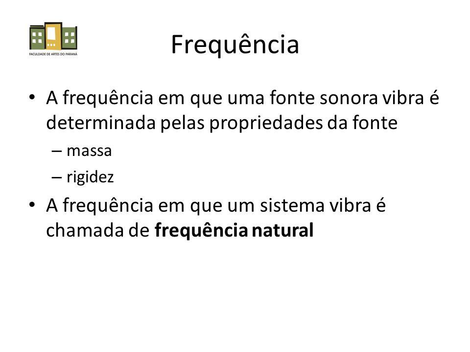 A frequência em que uma fonte sonora vibra é determinada pelas propriedades da fonte – massa – rigidez A frequência em que um sistema vibra é chamada