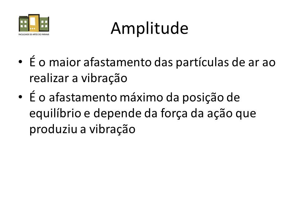 Amplitude É o maior afastamento das partículas de ar ao realizar a vibração É o afastamento máximo da posição de equilíbrio e depende da força da ação que produziu a vibração