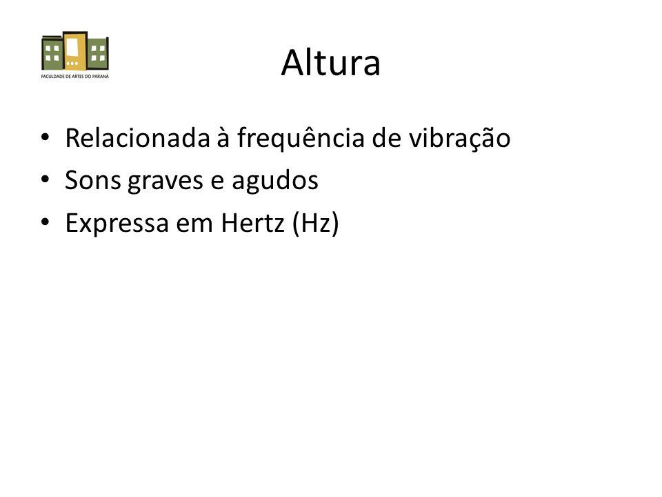 Altura Relacionada à frequência de vibração Sons graves e agudos Expressa em Hertz (Hz)