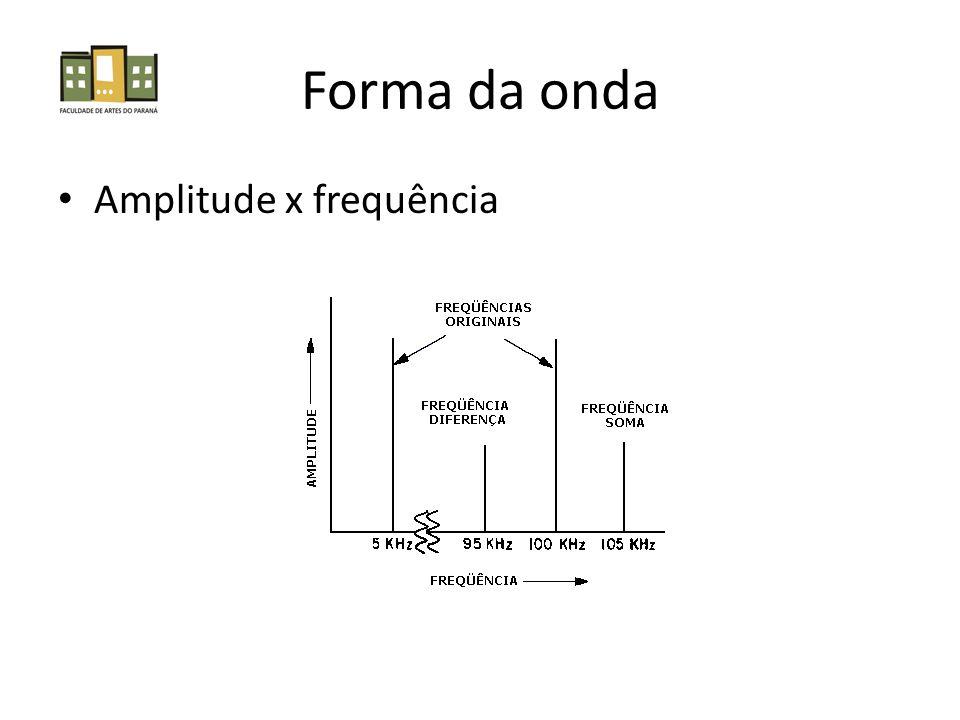 Onda sonora Comprimento de onda Cristas e vales: máximo deslocamento Nós de vibração: amplitude nula