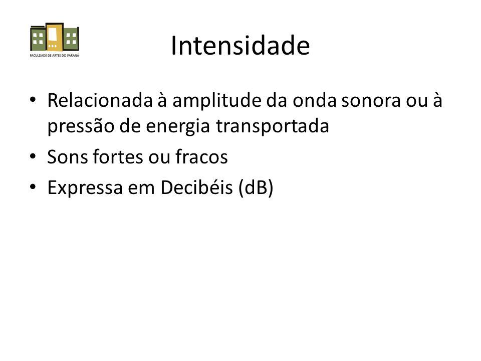 Intensidade Relacionada à amplitude da onda sonora ou à pressão de energia transportada Sons fortes ou fracos Expressa em Decibéis (dB)