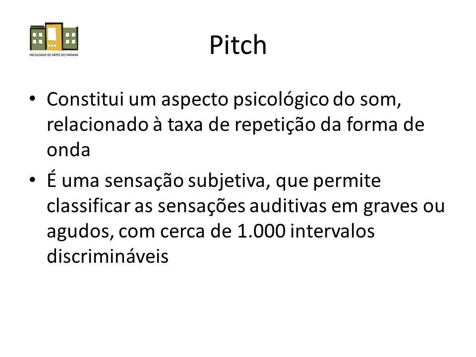 Pitch Constitui um aspecto psicológico do som, relacionado à taxa de repetição da forma de onda É uma sensação subjetiva, que permite classificar as s