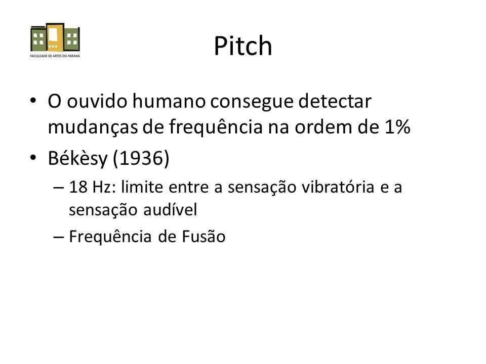 Pitch O ouvido humano consegue detectar mudanças de frequência na ordem de 1% Békèsy (1936) – 18 Hz: limite entre a sensação vibratória e a sensação a