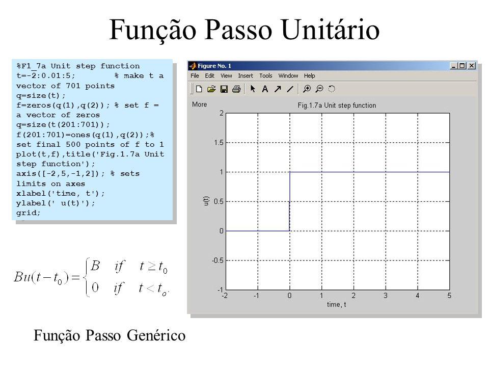 %F1_7b Signal g(t) multiplica f(101:501)=2.5- cos(5*t(101:501) por funções pulso ([u(t+1)-u(t-3)] %F1_7b Signal g(t) multiplied by a pulse functions t= -2:0.01:5; q=size(t); f=zeros(q(1),q(2)); f(101:501)=2.5-cos(5*t(101:501)); plot(t,f),title( Fig.1.7b Signal g(t) multiplied by a pulse functions ); axis([-2,5,-1,4]); xlabel( time, t ); ylabel( g(t)[u(t+1)-u(t-3)] ); grid; %F1_7b Signal g(t) multiplied by a pulse functions t= -2:0.01:5; q=size(t); f=zeros(q(1),q(2)); f(101:501)=2.5-cos(5*t(101:501)); plot(t,f),title( Fig.1.7b Signal g(t) multiplied by a pulse functions ); axis([-2,5,-1,4]); xlabel( time, t ); ylabel( g(t)[u(t+1)-u(t-3)] ); grid;