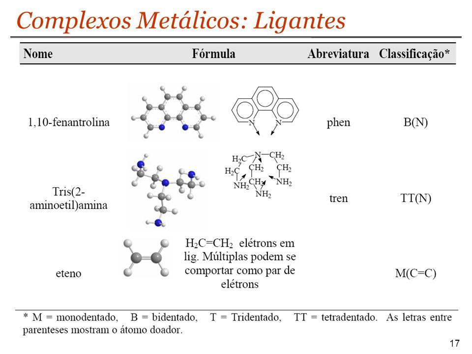 Complexos Metálicos: Ligantes 17