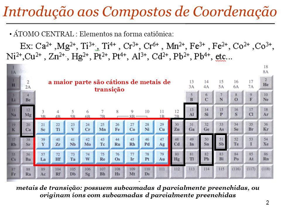 3 Introdução aos Compostos de Coordenação ÁTOMOS DOADORES SÃO PROVENIENTES DE : MOLÉCULAS: contendo pares doares de elétrons ÂNIONS: Moléculas ou Íons que contém átomos doadores de elétrons são chamados de ligantes