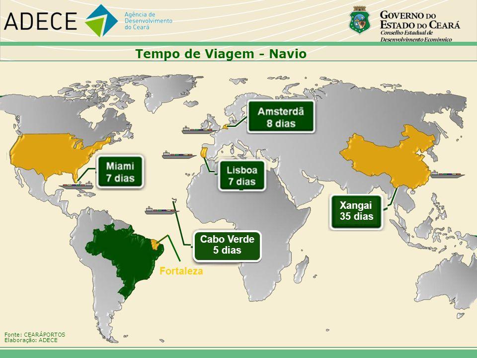 Tempo de Viagem - Navio Fortaleza Xangai 35 dias Cabo Verde 5 dias Fonte: CEARÁPORTOS Elaboração: ADECE