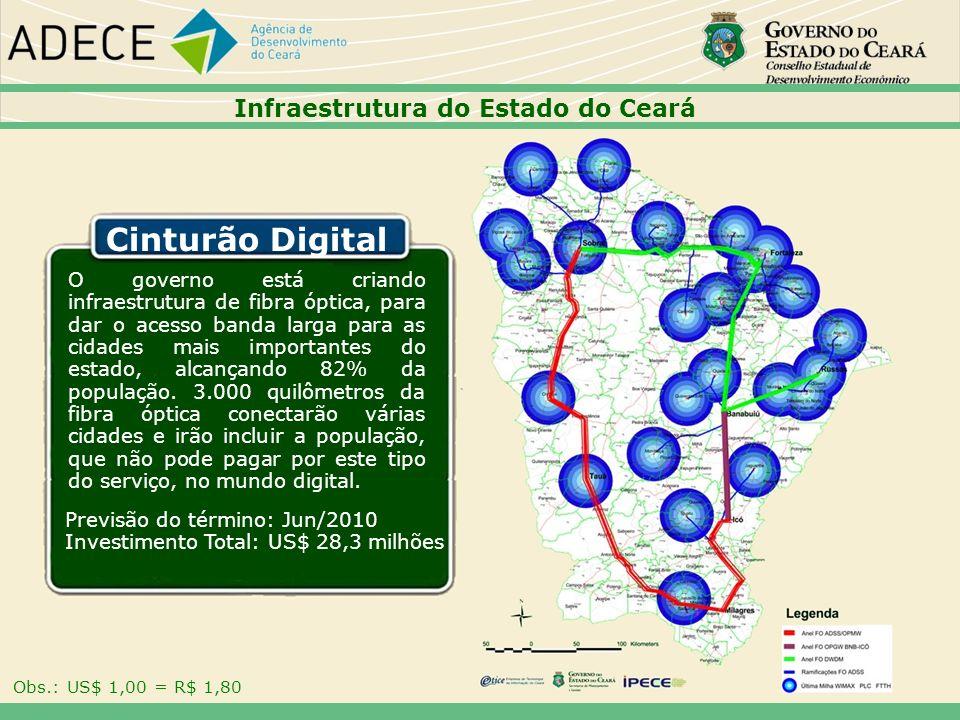 Infraestrutura do Estado do Ceará Cinturão Digital Previsão do término: Jun/2010 Investimento Total: US$ 28,3 milhões O governo está criando infraestr