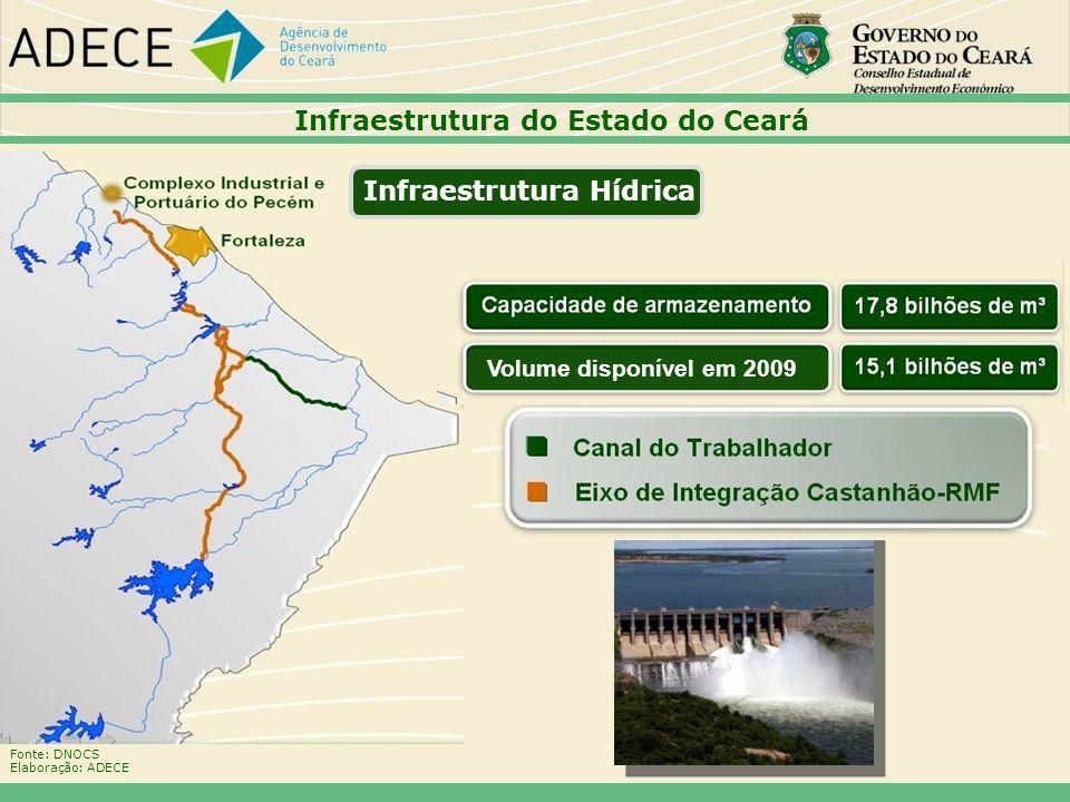 Infraestrutura Hídrica Volume disponível em 2009 Fonte: DNOCS Elaboração: ADECE