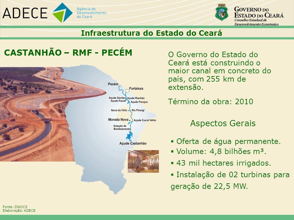 CASTANHÃO – RMF - PECÉM O Governo do Estado do Ceará está construindo o maior canal em concreto do país, com 255 km de extensão. Término da obra: 2010