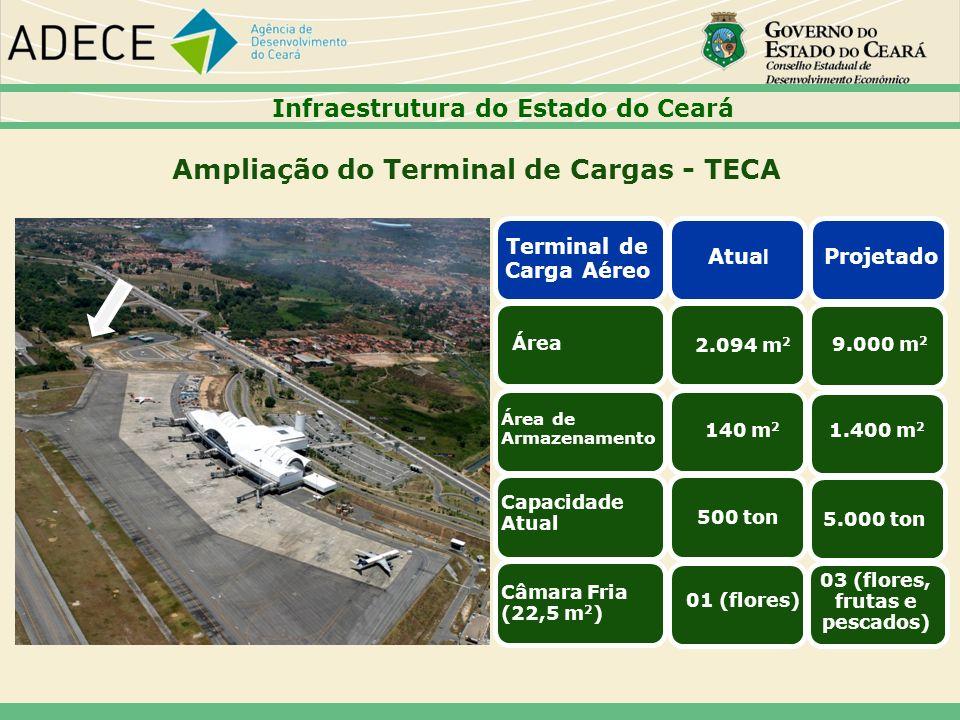 Infraestrutura do Estado do Ceará Ampliação do Terminal de Cargas - TECA Terminal de Carga Aéreo Atua l Projetado Área 2.094 m 2 9.000 m 2 1.400 m 2 5