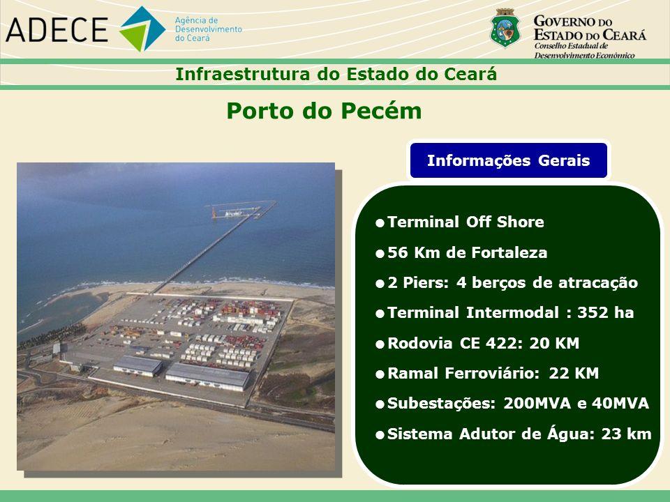 Porto do Pecém Informações Gerais Terminal Off Shore 56 Km de Fortaleza 2 Piers: 4 berços de atracação Terminal Intermodal : 352 ha Rodovia CE 422: 20