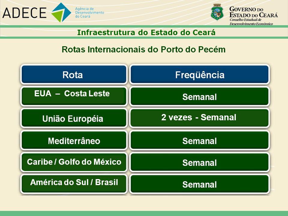 EUA – Costa Leste 2 vezes - Semanal Caribe / Golfo do México América do Sul / Brasil