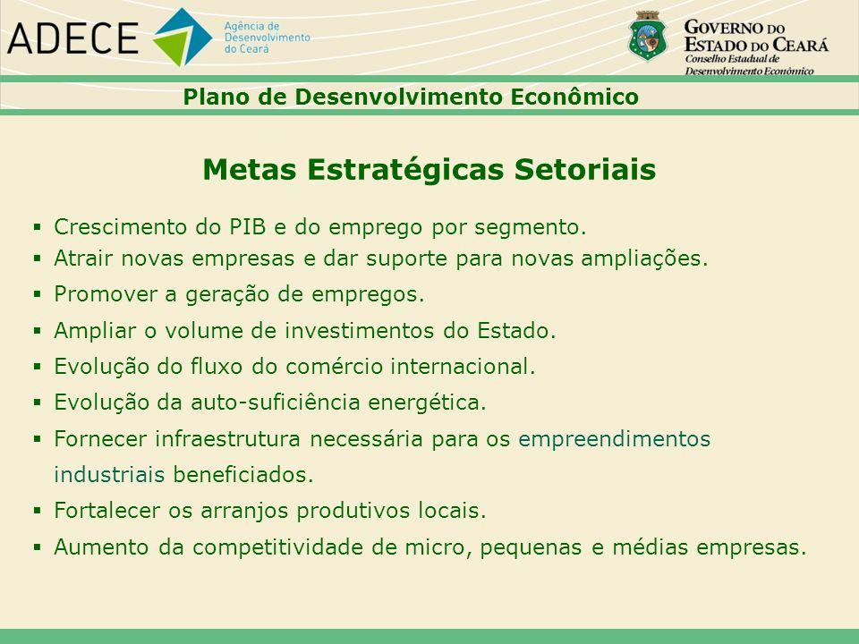 Pontos Fortes do Ceará Excelente localização geográfica, associada a infraestrutura adequada através do Complexo Industrial e Portuário do Pecém e do Porto do Mucuripe (marítimo, rodoviário e ferroviário).