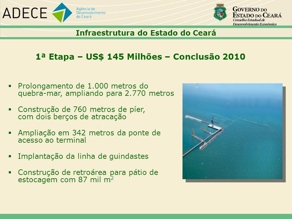 1ª Etapa – US$ 145 Milhões – Conclusão 2010 Prolongamento de 1.000 metros do quebra-mar, ampliando para 2.770 metros Construção de 760 metros de píer,