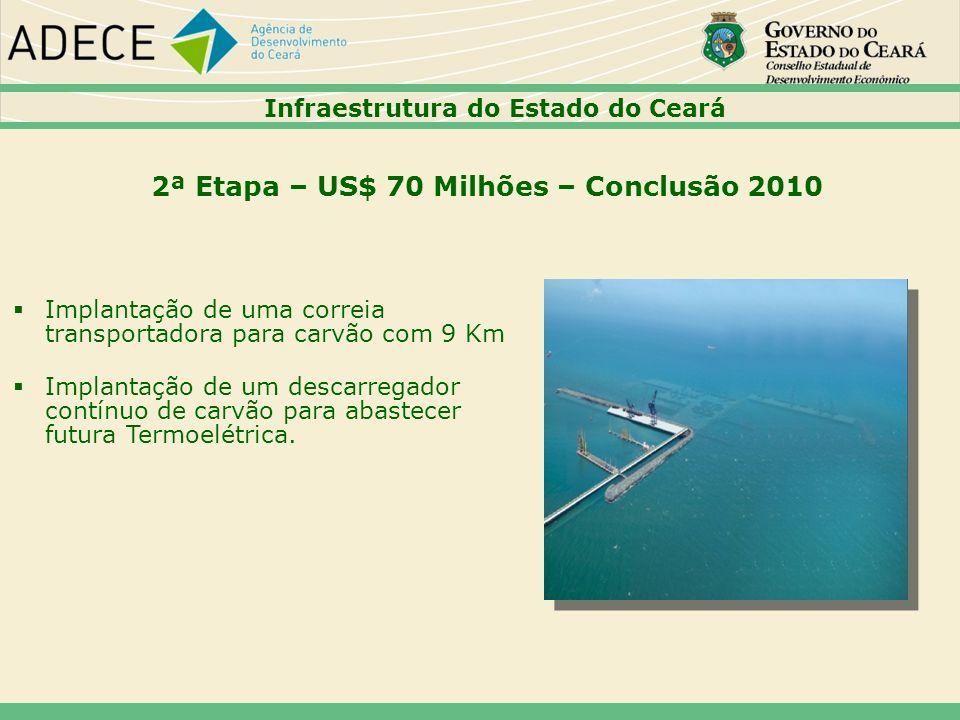 2ª Etapa – US$ 70 Milhões – Conclusão 2010 Implantação de uma correia transportadora para carvão com 9 Km Implantação de um descarregador contínuo de