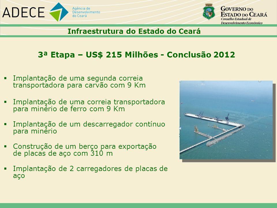 3ª Etapa – US$ 215 Milhões - Conclusão 2012 Implantação de uma segunda correia transportadora para carvão com 9 Km Implantação de uma correia transpor