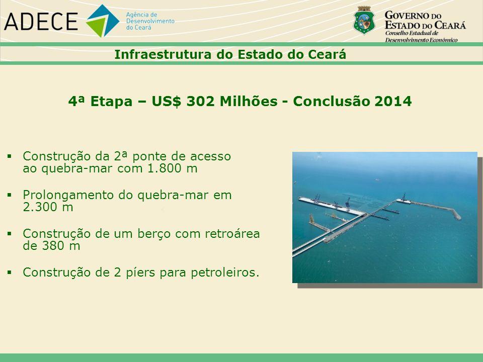 4ª Etapa – US$ 302 Milhões - Conclusão 2014 Construção da 2ª ponte de acesso ao quebra-mar com 1.800 m Prolongamento do quebra-mar em 2.300 m Construç
