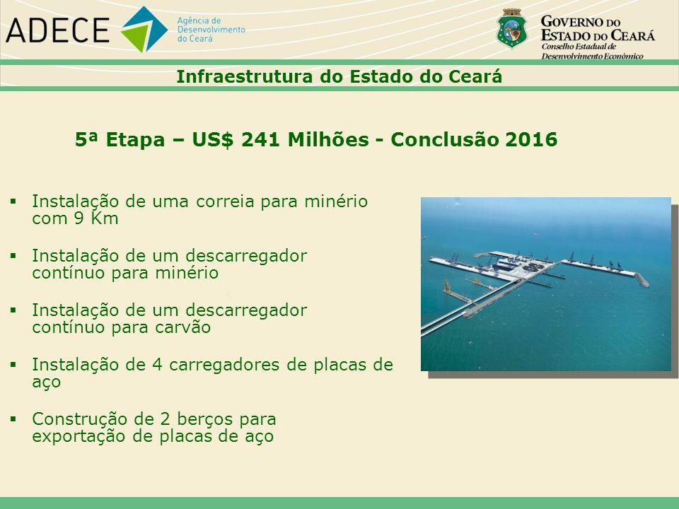 5ª Etapa – US$ 241 Milhões - Conclusão 2016 Instalação de uma correia para minério com 9 Km Instalação de um descarregador contínuo para minério Insta
