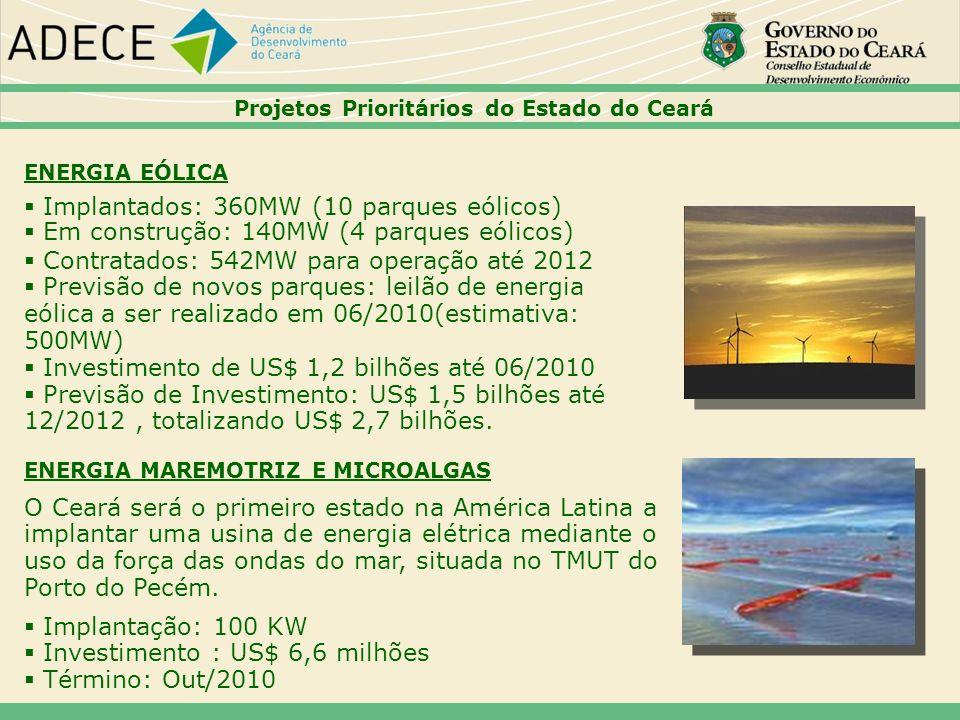 ENERGIA EÓLICA Implantados: 360MW (10 parques eólicos) Em construção: 140MW (4 parques eólicos) Contratados: 542MW para operação até 2012 Previsão de