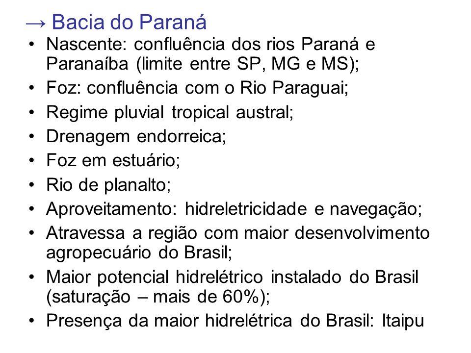 Bacia do Paraná Nascente: confluência dos rios Paraná e Paranaíba (limite entre SP, MG e MS); Foz: confluência com o Rio Paraguai; Regime pluvial trop
