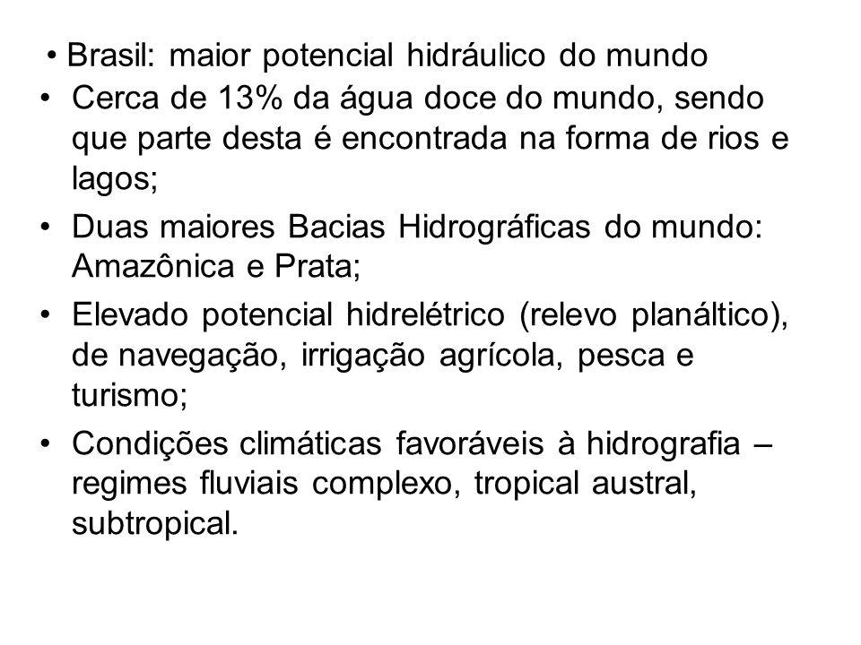 Brasil: maior potencial hidráulico do mundo Cerca de 13% da água doce do mundo, sendo que parte desta é encontrada na forma de rios e lagos; Duas maio