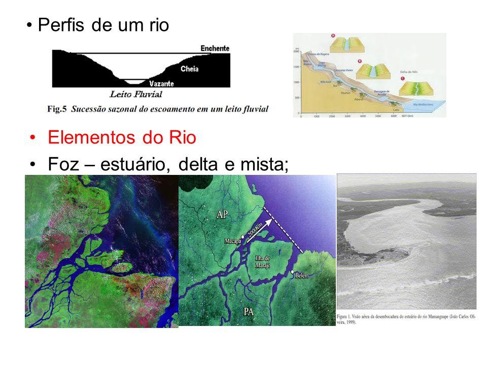 Bacia do Uruguai Nascente: serra Gaúcha/Catarinense; Foz: estuário do Prata(entre Argentina e Uruguai); Regime pluvial subtropical; Drenagem exorreica; Foz em estuário; Aproveitamento: hidreletricidade e navegação;