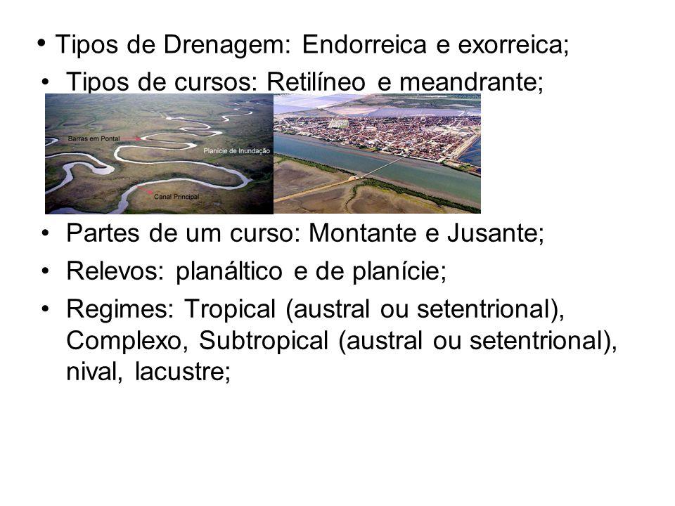 Tipos de Drenagem: Endorreica e exorreica; Tipos de cursos: Retilíneo e meandrante; Partes de um curso: Montante e Jusante; Relevos: planáltico e de p