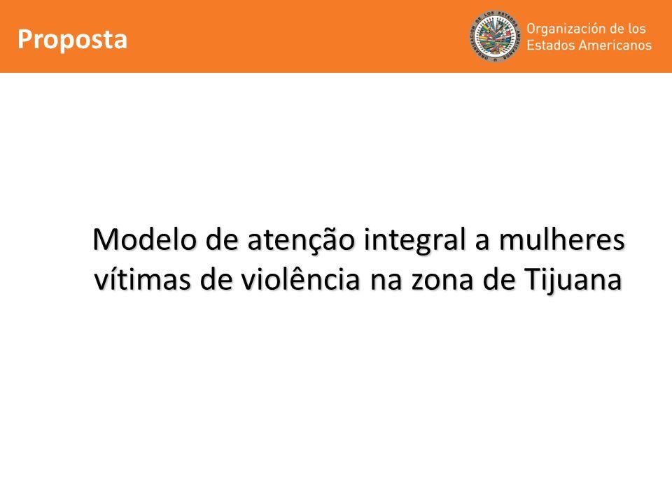 Modelo de atenção integral a mulheres vítimas de violência na zona de Tijuana Proposta