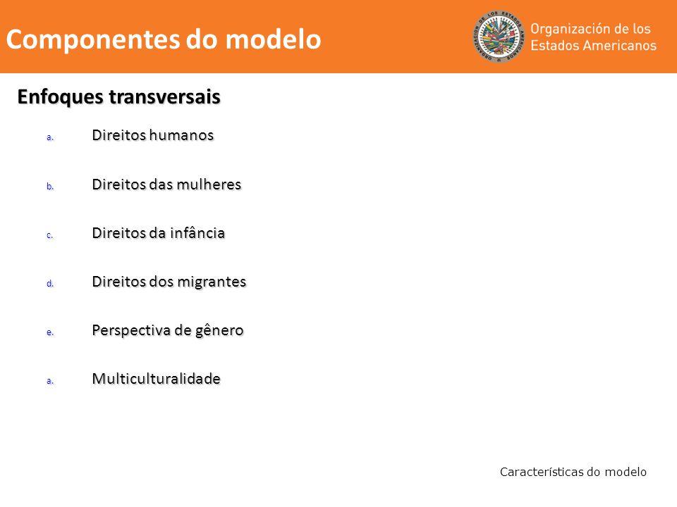 Características do modelo a. Direitos humanos b. Direitos das mulheres c. Direitos da infância d. Direitos dos migrantes e. Perspectiva de gênero a. M