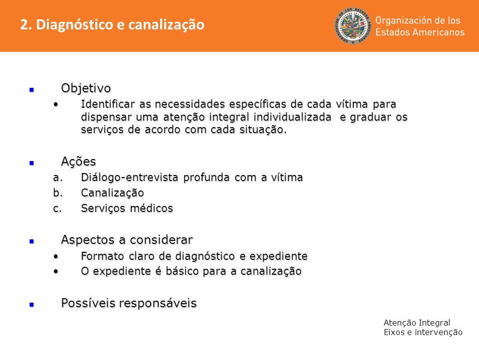 2. Diagnóstico e canalização Atenção Integral Eixos e intervenção Objetivo Objetivo Identificar as necessidades específicas de cada vítima para dispen