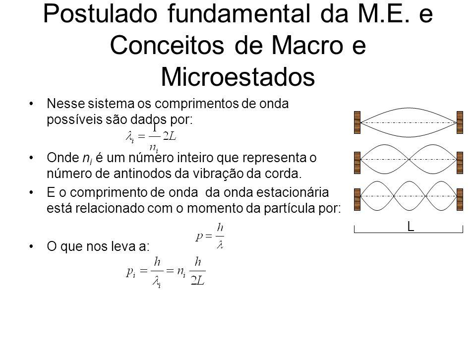 Postulado fundamental da M.E. e Conceitos de Macro e Microestados Nesse sistema os comprimentos de onda possíveis são dados por: Onde n i é um número