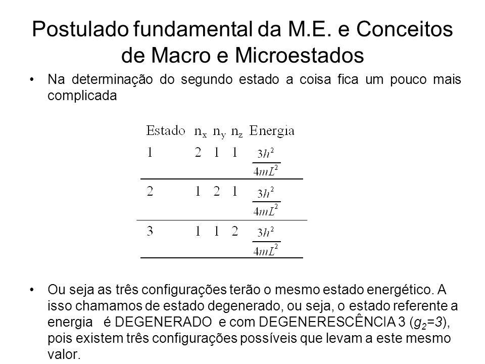Postulado fundamental da M.E. e Conceitos de Macro e Microestados Na determinação do segundo estado a coisa fica um pouco mais complicada Ou seja as t