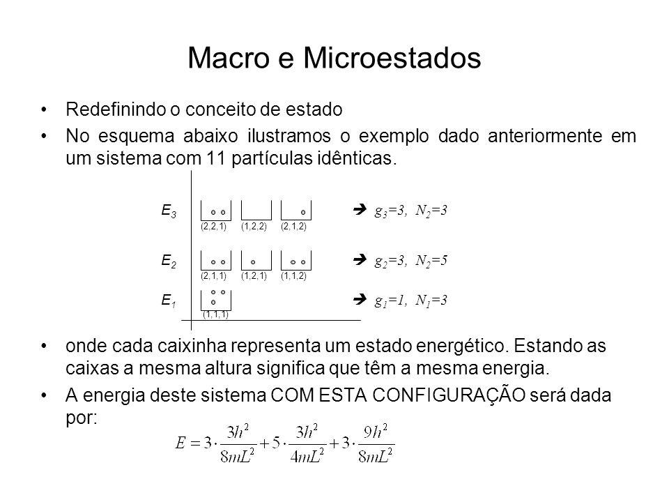 Macro e Microestados Redefinindo o conceito de estado No esquema abaixo ilustramos o exemplo dado anteriormente em um sistema com 11 partículas idênticas.