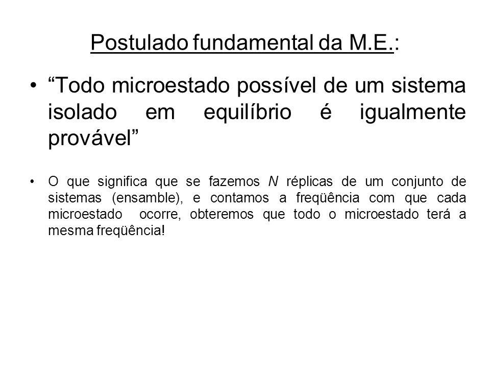 Postulado fundamental da M.E.: Todo microestado possível de um sistema isolado em equilíbrio é igualmente provável O que significa que se fazemos N réplicas de um conjunto de sistemas (ensamble), e contamos a freqüência com que cada microestado ocorre, obteremos que todo o microestado terá a mesma freqüência!