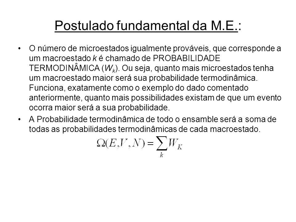 Postulado fundamental da M.E.: O número de microestados igualmente prováveis, que corresponde a um macroestado k é chamado de PROBABILIDADE TERMODINÂMICA (W k ).