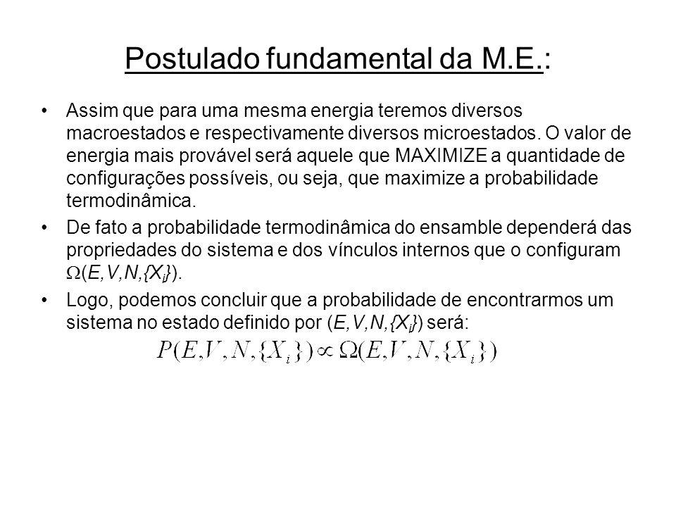 Postulado fundamental da M.E.: Assim que para uma mesma energia teremos diversos macroestados e respectivamente diversos microestados. O valor de ener