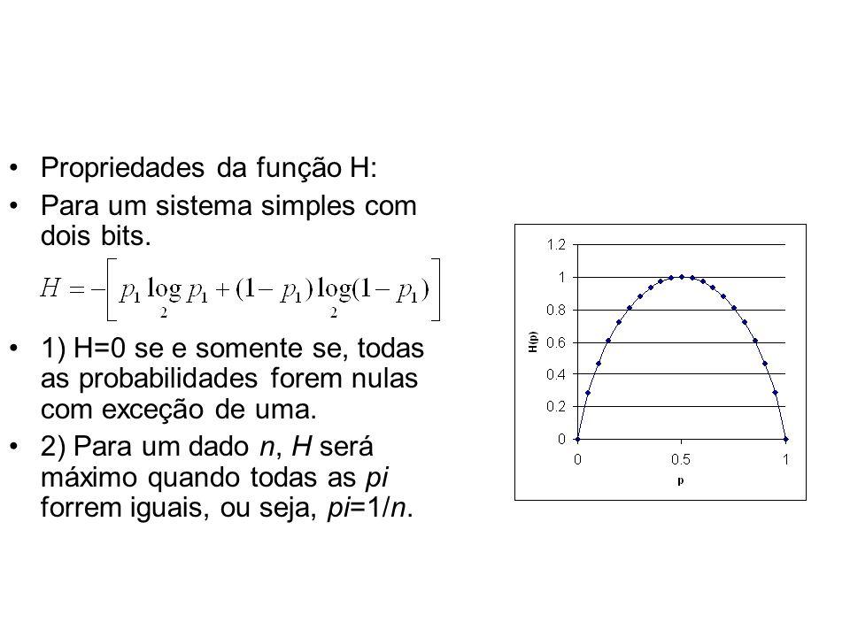 Propriedades da função H: Para um sistema simples com dois bits. 1) H=0 se e somente se, todas as probabilidades forem nulas com exceção de uma. 2) Pa