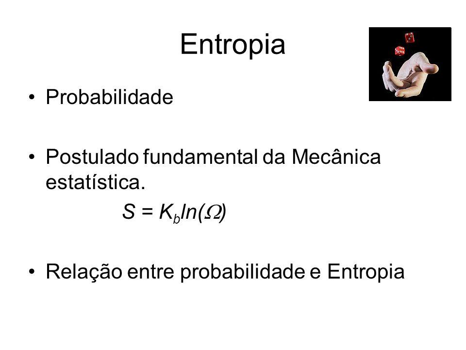 Entropia Probabilidade Postulado fundamental da Mecânica estatística. S = K b ln( ) Relação entre probabilidade e Entropia