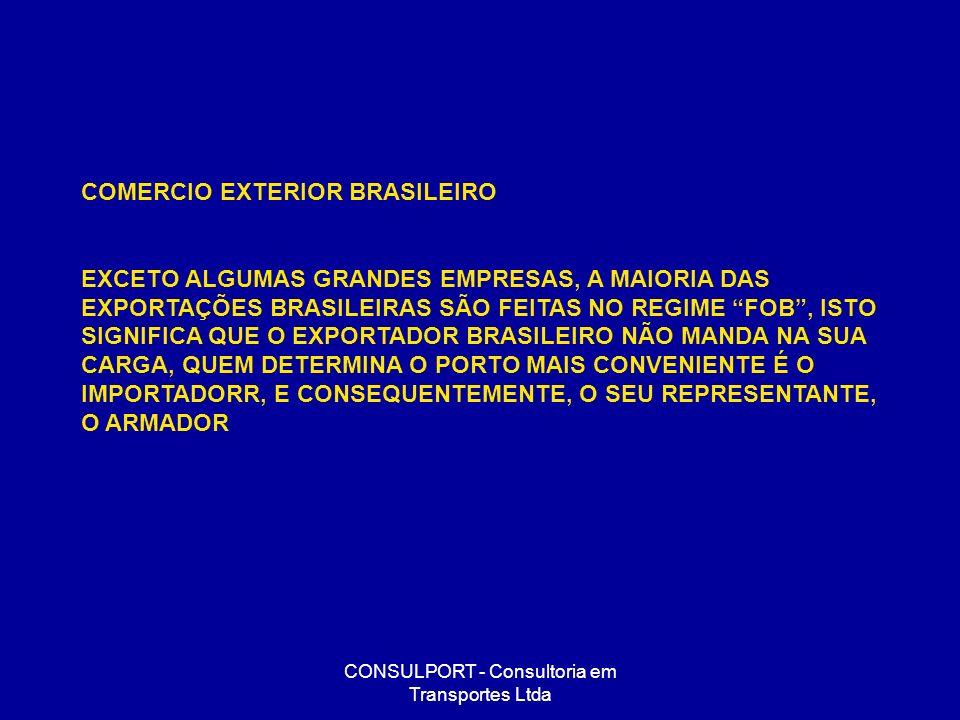 COMERCIO EXTERIOR BRASILEIRO EXCETO ALGUMAS GRANDES EMPRESAS, A MAIORIA DAS EXPORTAÇÕES BRASILEIRAS SÃO FEITAS NO REGIME FOB, ISTO SIGNIFICA QUE O EXP