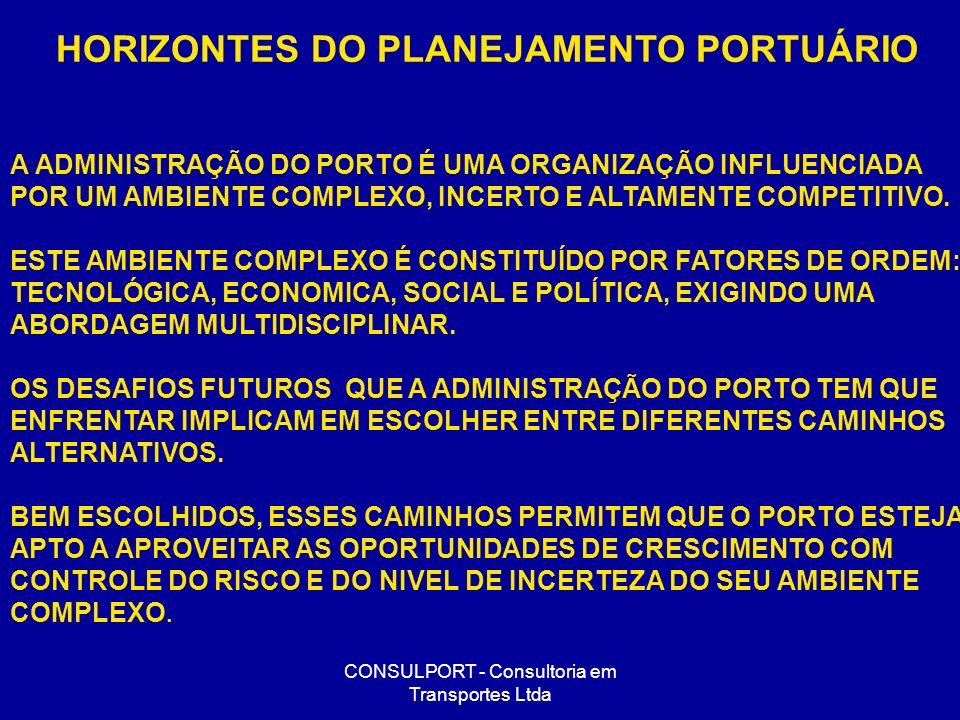 CONSULPORT - Consultoria em Transportes Ltda NÍVEIS DE PLANEJAMENTO PORTUÁRIO NO CASO DAS ADMINISTRAÇÕES PORTUÁRIAS TRÊS DIFERENTES NÍVEIS DE PLANEJAMENTO PODEM SER IDENTIFICADOS: PLANEJAMENTO A CURTO PRAZO, ATENDE AO PROPÓSITO DE RESOLVER PROBLEMAS A NÍVEL OPERACIONAL, ONDE O HORIZONTE VARIA DE UM A TRÊS ANOS; PLANEJAMENTO DE MÉDIO PRAZO, ATENDE AO PROPÓSITO DO DESENVOLVIMENTO DO PLANO ESTRATÉGICO NO QUAL A ADMINISTRAÇÃO POR OBJETIVOS, EM PARTICULAR NAS ÁREAS DE MARKETING E DE FINANÇAS TEM UM PAPEL IMPORTANTE.