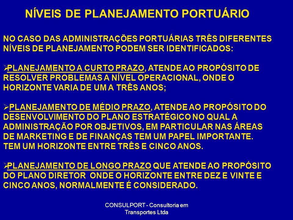 CONSULPORT - Consultoria em Transportes Ltda PARÂMETROS PARA ELABORAÇÃO PLANO DIRETOR 1- PLANEJAMENTO ESTRATÉGICO X PLANO DIRETOR 2-ATUALIZAÇÃO DOS OBJETIVOS, MISSÃO E METAS DO PORTO 3-IDENTIFICAR E LEVANTAR AS PRINCIPAIS CONDIÇÕES EXTERNAS QUE IMPACTAM O PLANEJAMENTO DO PORTO, ENTRE ELAS: 3.1-EVOLUÇÃO DA FROTA DE NAVIOS POR TIPO DE CARGA; 3.2-TENDENCIAS DO COMÉRCIO INTERNACIONAL; 3.3-ESTUDO DA REGIÃO DE INFLUÊNCIA GEO-ECONOMICA DO PORTO; 3.4-SATISFAÇÃO E ATENDIMENTO DOS USUÁRIOS (EXPORTADORES,IMPORTADORES E ARMADORES); 3.5-PARTICIPAÇÃO DA COMUNIDADE PORTUÁRIA (GOVERNOS ESTADUAIS/MUNICIPAIS, OPERADORES E TRABALHADORES); 3.6-ANÁLISE E PROSPECÇÃO DA CONJUNTURA POLÍTICA; 3.7-PREOCUPAÇÃO COM UMA POLITICA AMBIENTAL E DE DESENVOLVIMENTO AUTO SUSTENTÁVEL