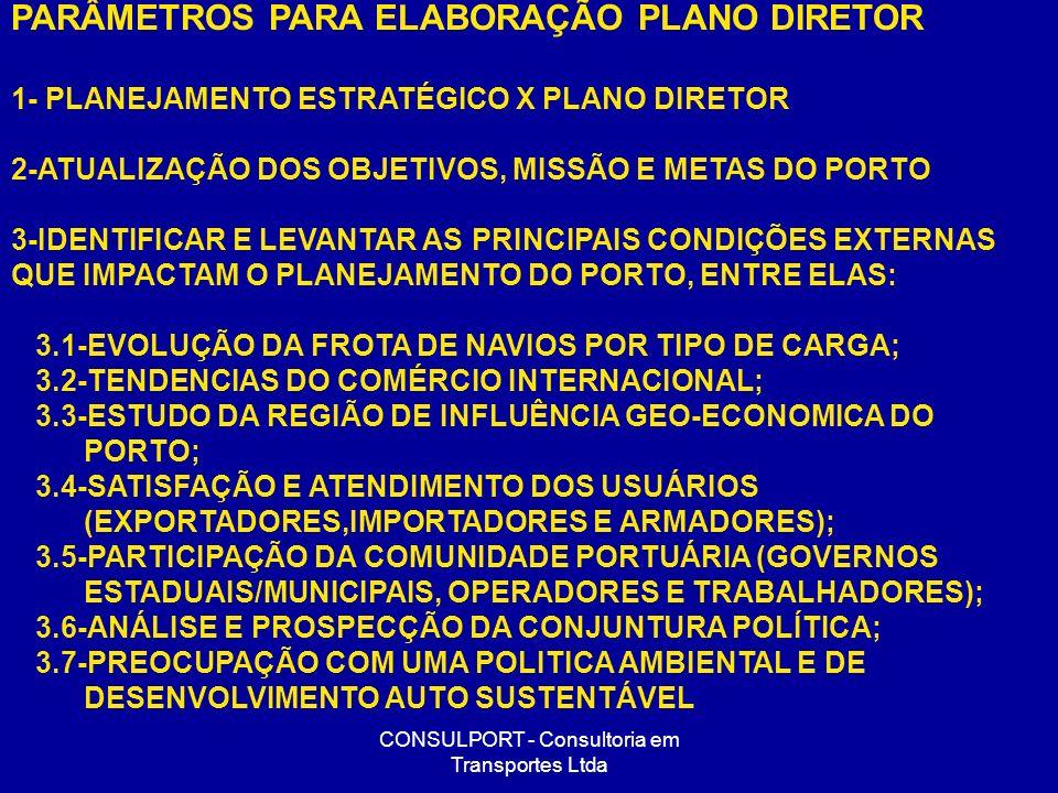 CONSULPORT - Consultoria em Transportes Ltda 4- LEVANTAR OS PONTOS FORTES, FRACOS, OPORTUNIDADES E AMEAÇAS SOB O PONTO DE VISTA DO DESENVOLVIMENTO DO PORTO; 5- ANALISAR O PAPEL DO PORTO, ATUAL E FUTURO, NO COMERCIO INTERNACIONAL BASEADA NAS PROJEÇÕES DE CRESCIMENTO DAS TROCAS ENTRE AS NAÇÕES; 6- PROPOR E DESENVOLVER UM SISTEMA DE ACOMPANHAMENTO DA CAPACIDADE DO STAFF DO PORTO NO ATIGIMENTO DOS OBJETIVOS FIXADOS NO PLANO.