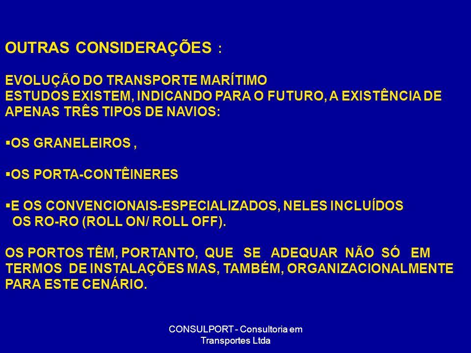 CONSULPORT - Consultoria em Transportes Ltda OUTRAS CONSIDERAÇÕES : EVOLUÇÃO DO TRANSPORTE MARÍTIMO ESTUDOS EXISTEM, INDICANDO PARA O FUTURO, A EXISTÊ