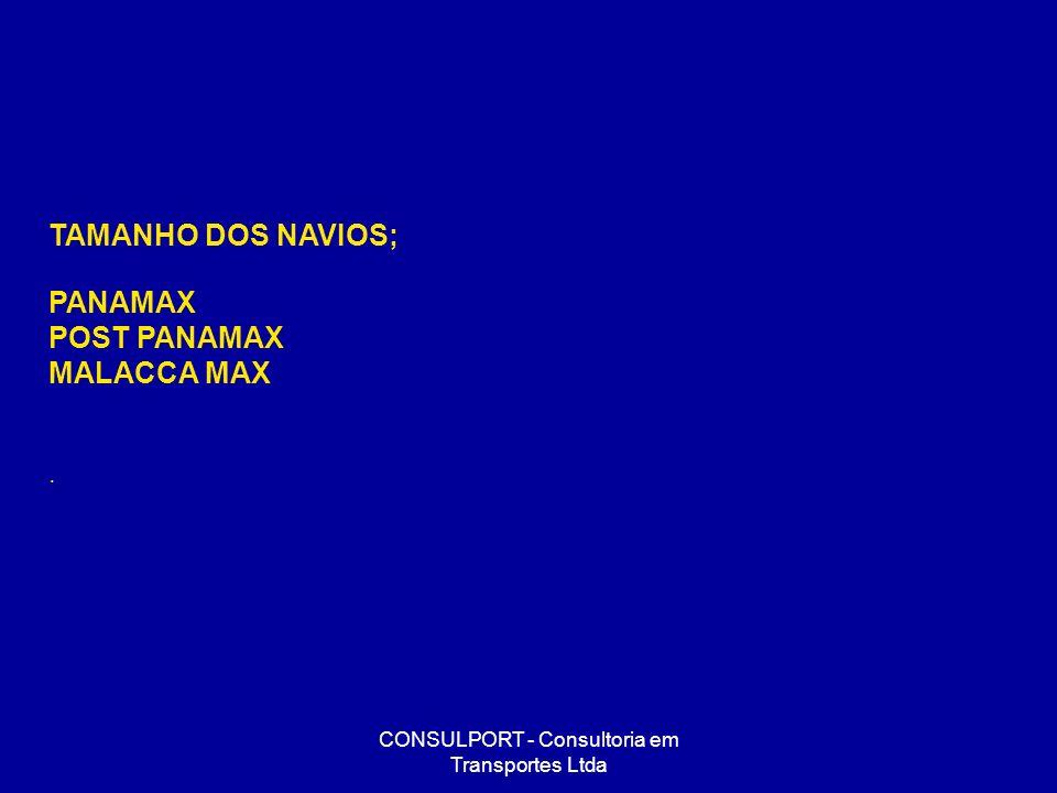 CONSULPORT - Consultoria em Transportes Ltda TAMANHO DOS NAVIOS; PANAMAX POST PANAMAX MALACCA MAX.