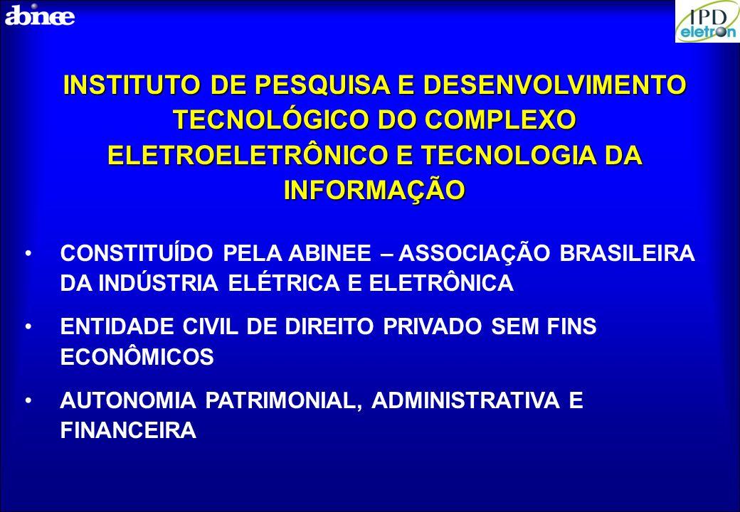 CONSTITUÍDO PELA ABINEE – ASSOCIAÇÃO BRASILEIRA DA INDÚSTRIA ELÉTRICA E ELETRÔNICA ENTIDADE CIVIL DE DIREITO PRIVADO SEM FINS ECONÔMICOS AUTONOMIA PAT
