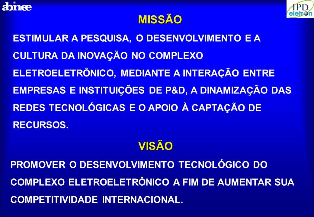 MISSÃO ESTIMULAR A PESQUISA, O DESENVOLVIMENTO E A CULTURA DA INOVAÇÃO NO COMPLEXO ELETROELETRÔNICO, MEDIANTE A INTERAÇÃO ENTRE EMPRESAS E INSTITUIÇÕE