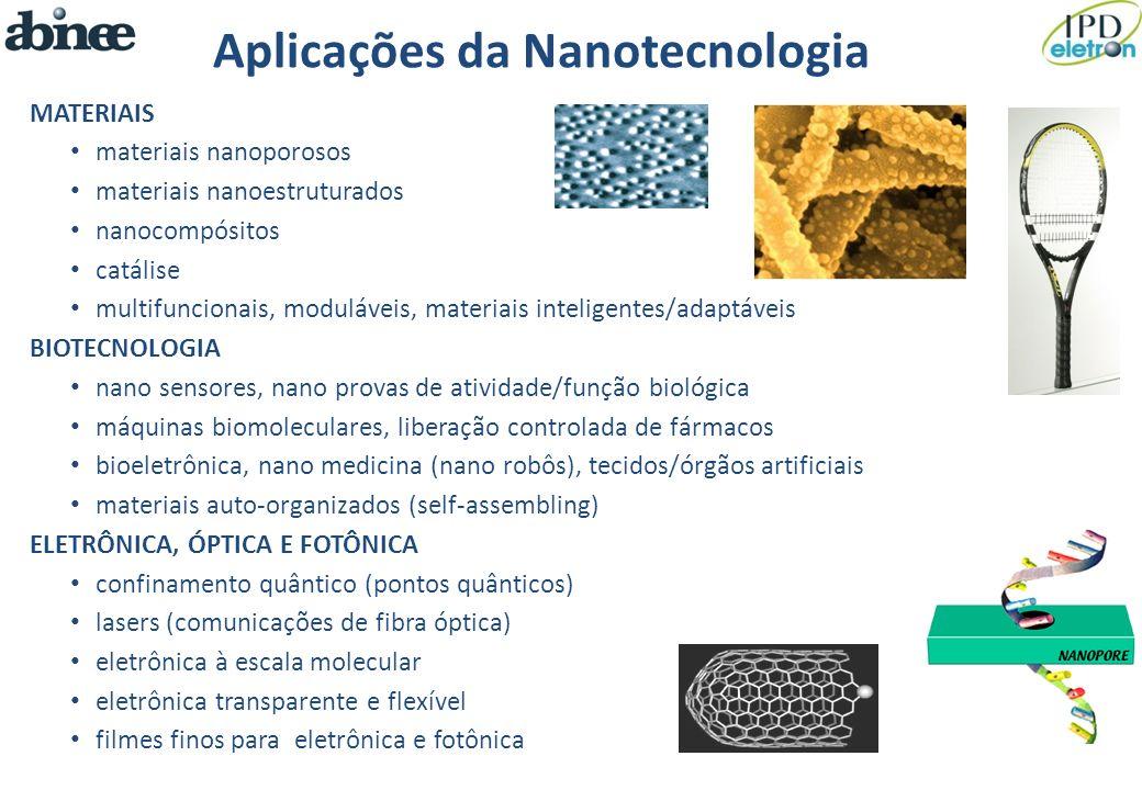 Aplicações da Nanotecnologia MATERIAIS materiais nanoporosos materiais nanoestruturados nanocompósitos catálise multifuncionais, moduláveis, materiais